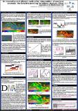 Troupin_IMDIS2013_Altimetry2.pdf.jpg
