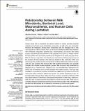 Relationship between Milk Microbiota.pdf.jpg